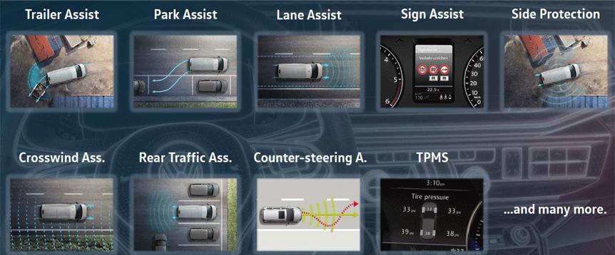 seguridad y digitalización volkswagen T6.1